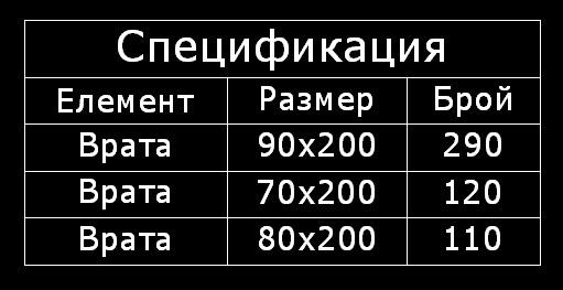 09-autocad-specifikacia-data-extraction-tablica