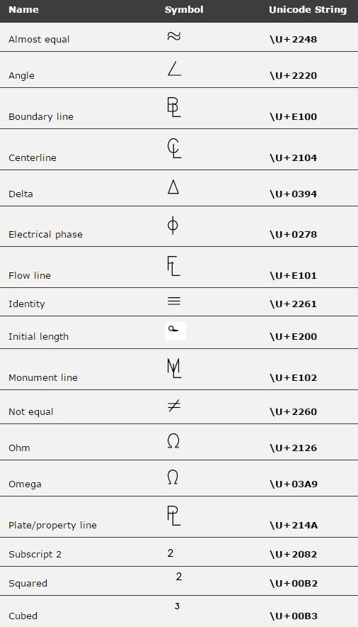 blog-symbols